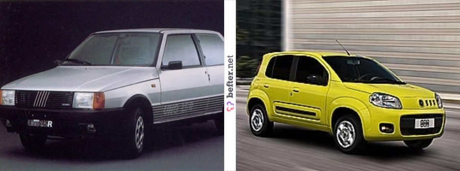 Evolução do Fiat Uno | Before and After